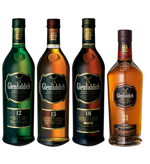 Glenfiddich Gifts For Men