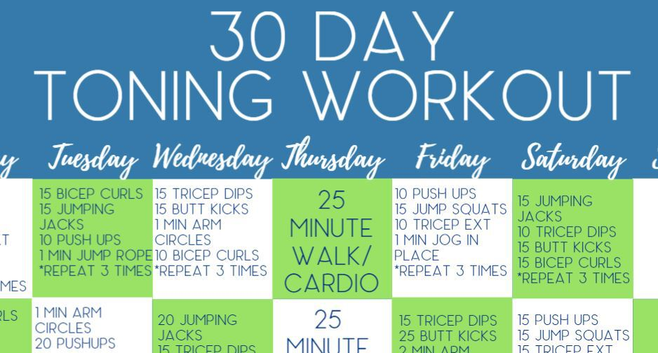photo regarding Printable Arm Workouts identified as 30 Working day Arm Toning Exercise routine Situation Printable - Excellent of